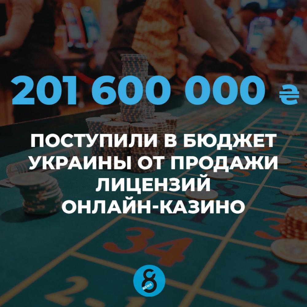201 млн 600 тыс грн в украинский бюджет выплатили за получение лицензий на казино