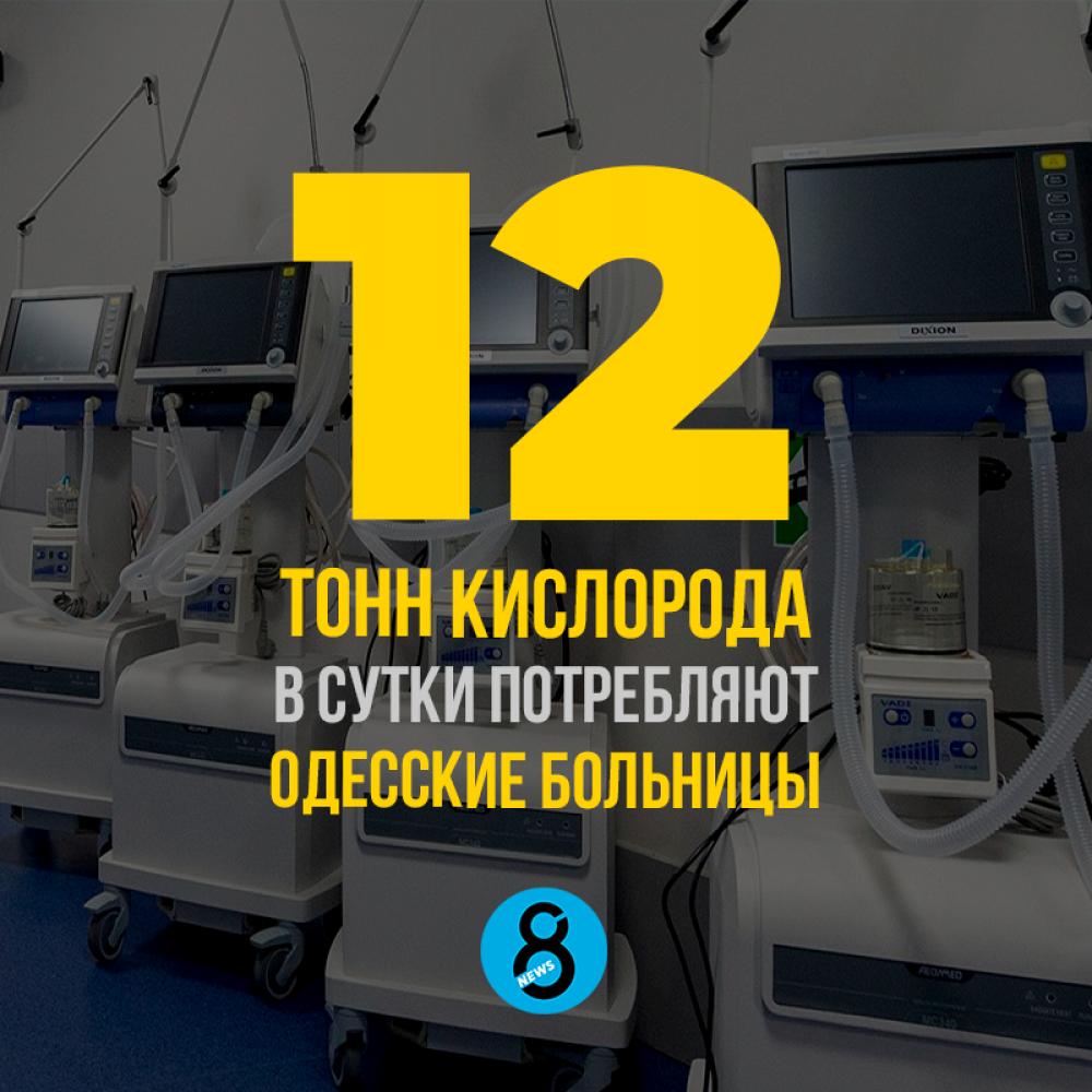 12 тонн кислорода в сутки потребляют одесские больницы