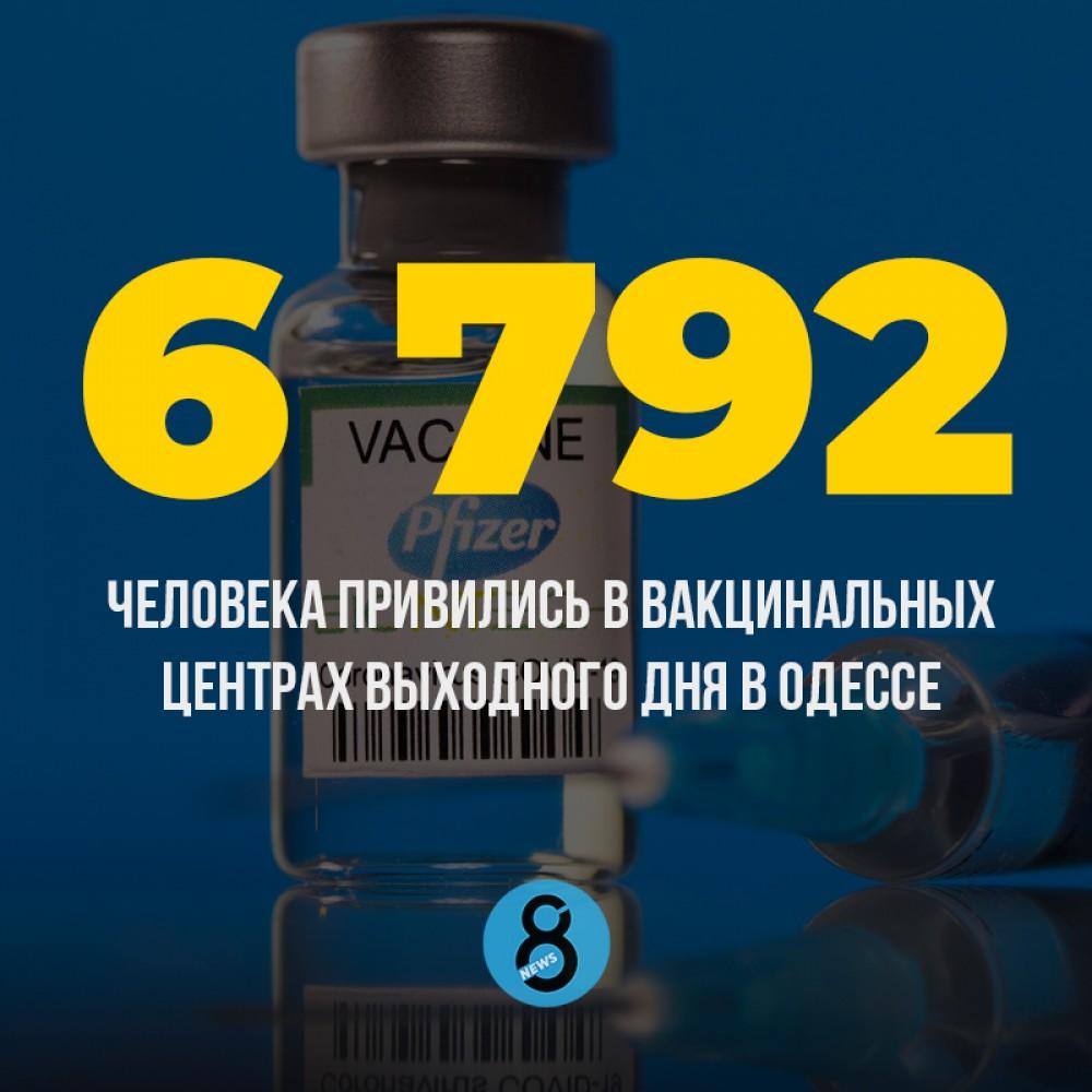 В Одессе за выходные привились 6 792 человека