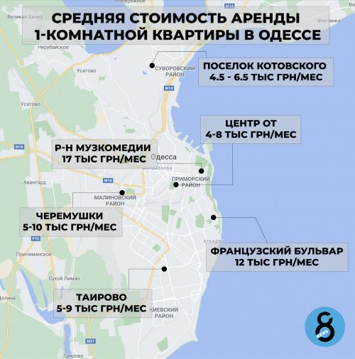 Стоимость аренды квартир в Одессе // Инфографика