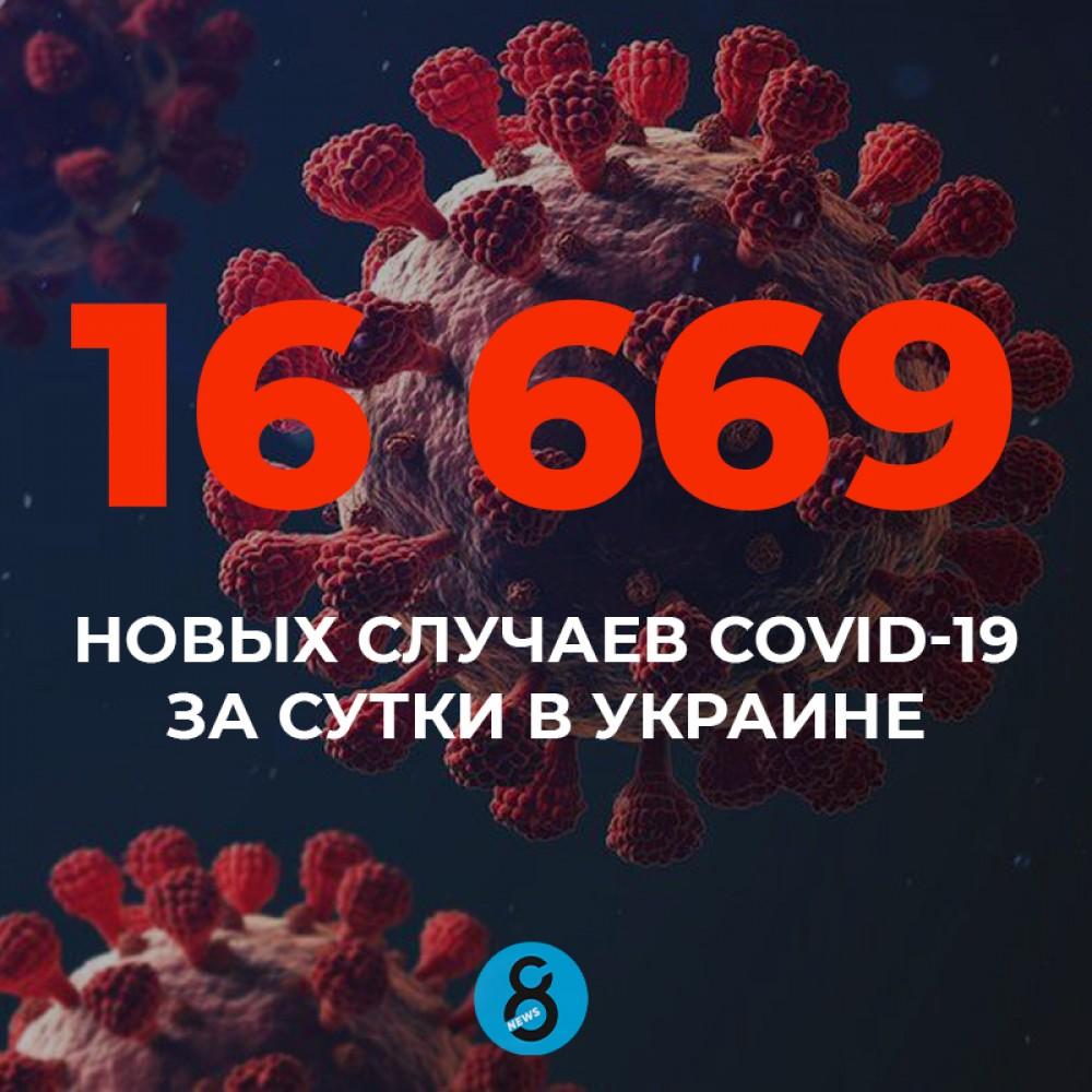 самый большой суточный показатель выявленных случаев заражения коронавирусом в Украине