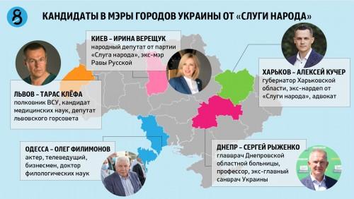 Кандидаты в мэры от Зе-команды // Кого правящая партия видит главами украинских городов