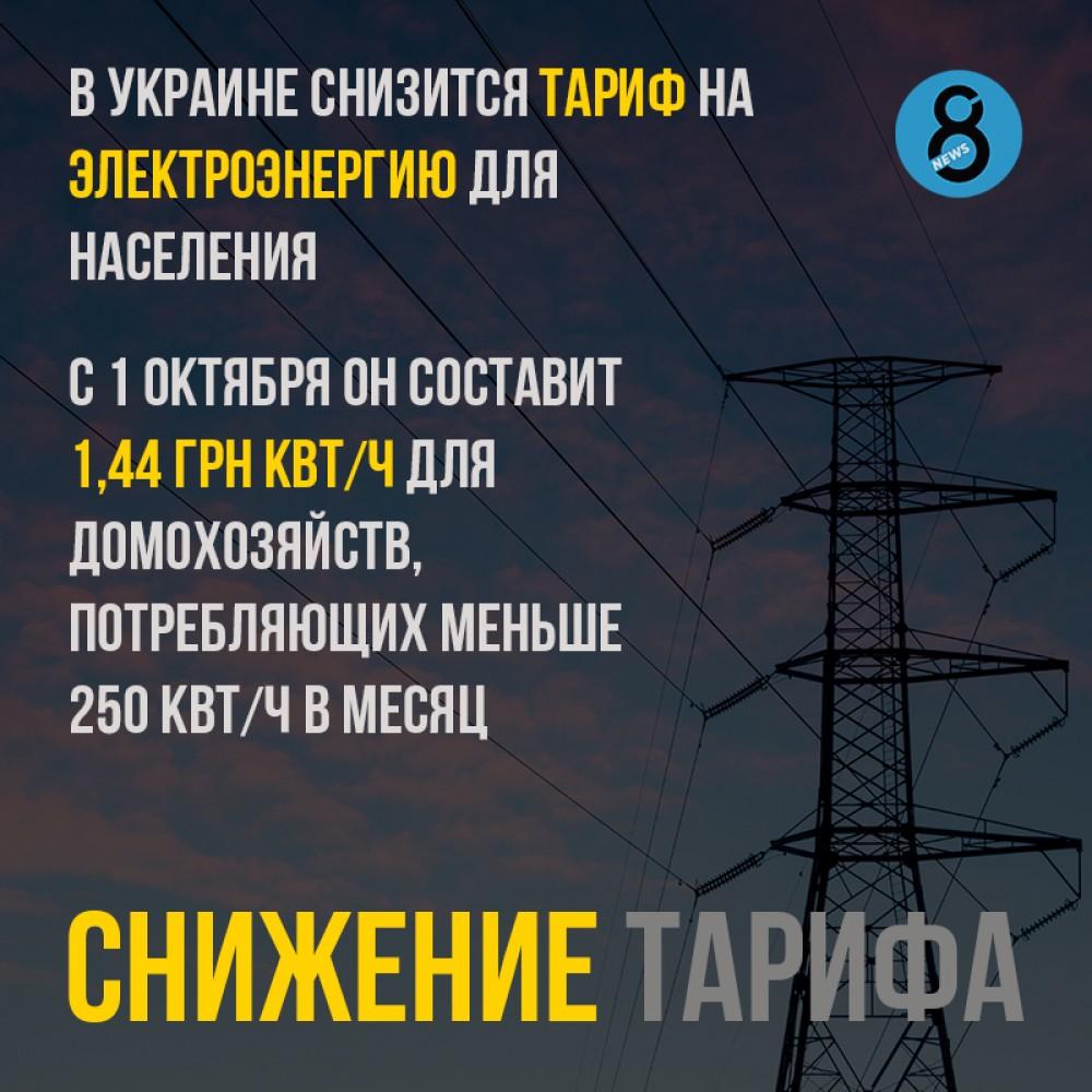 С 1 октября в Украине подешевеет электричество