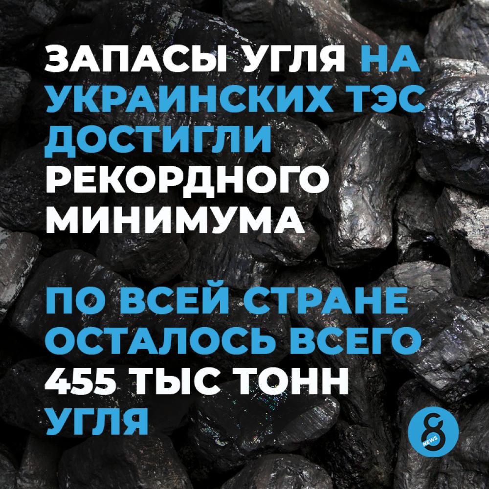 🔥 Как рассказали в «Укрэнерго», уровень угля на складах сейчас самый низкий за весь период независимости Украины. Этого недостаточно для обеспечения энергетической безопасности страны.