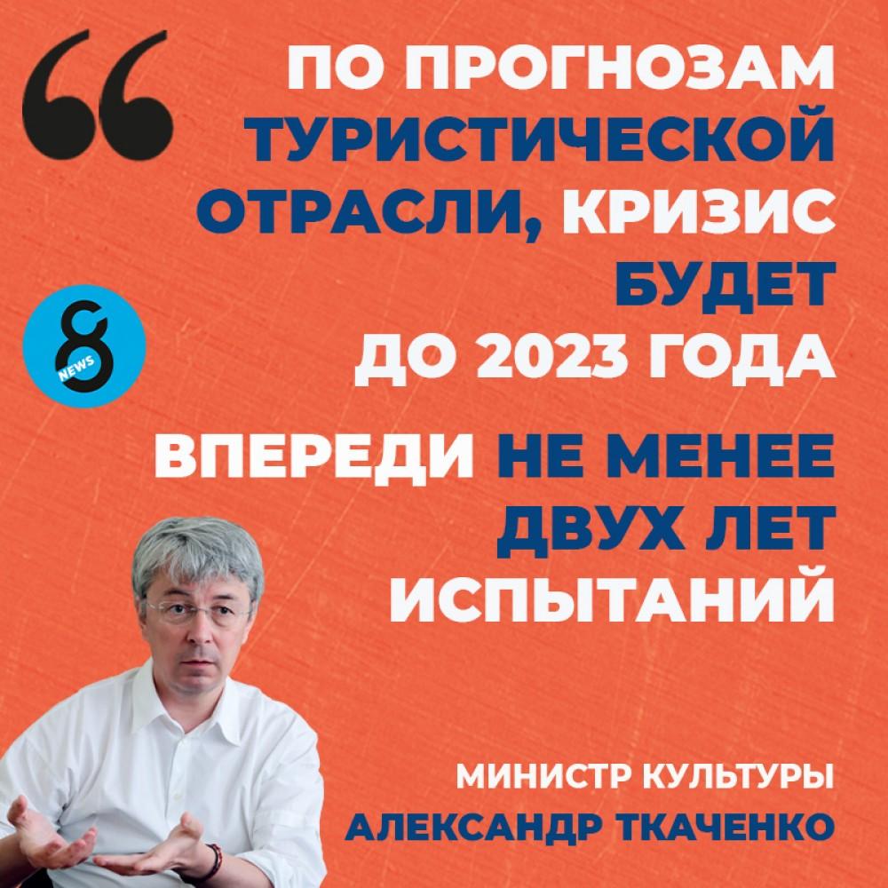 Туризм в Украине восстановится к 2023 году