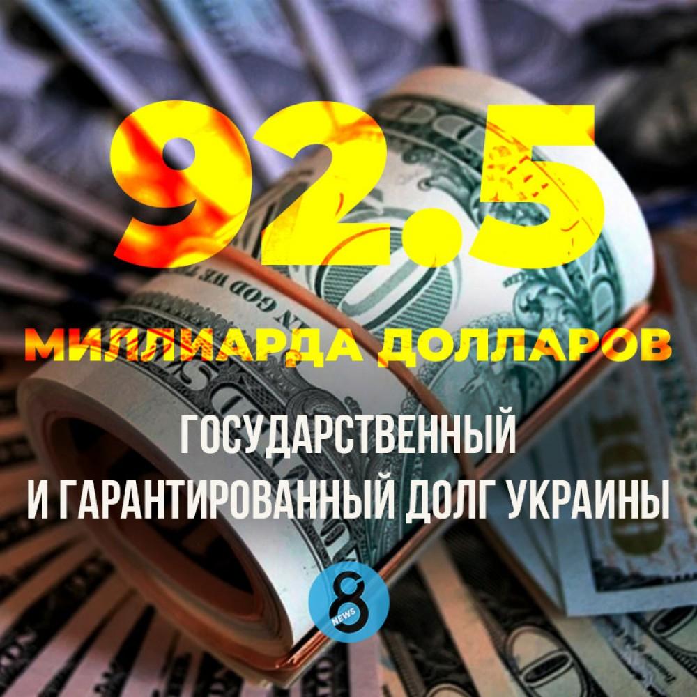 Новый рекорд // Украинский госдолг пробил дно