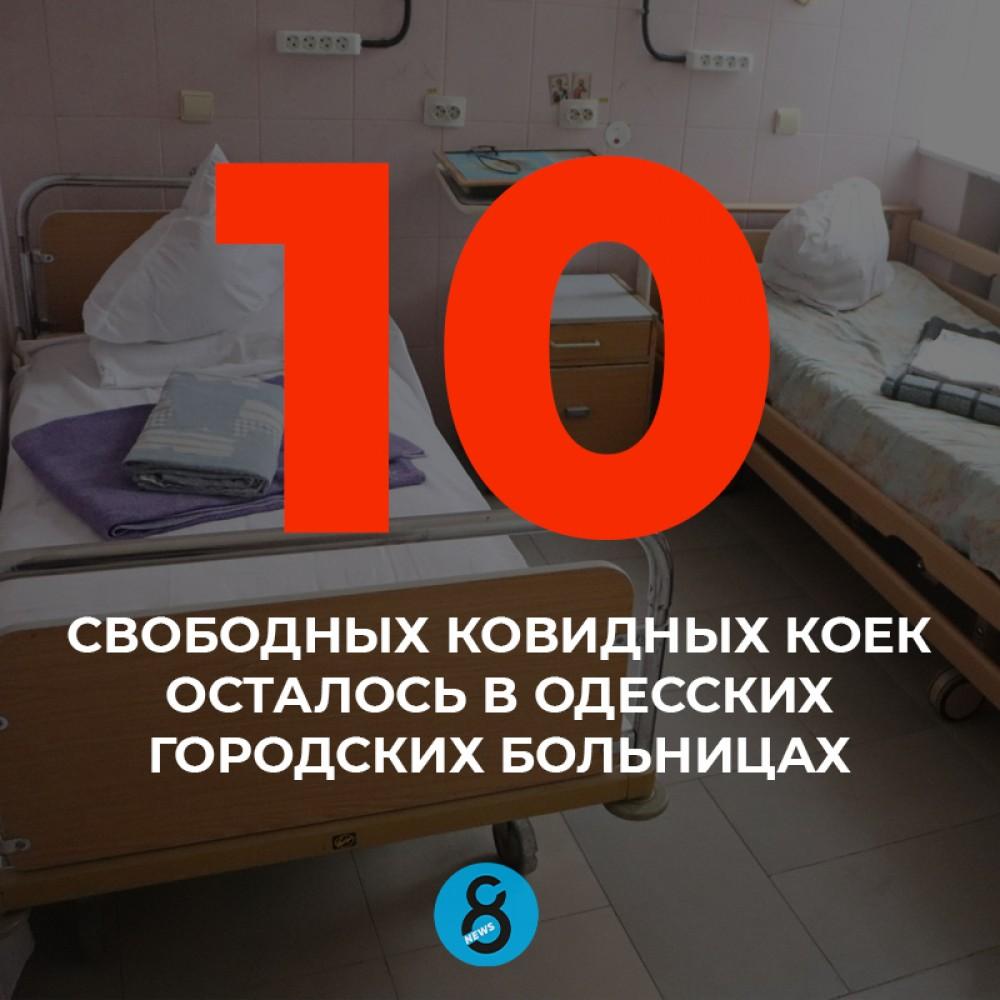 В одесских больницах заканчиваются места для ковидных больных