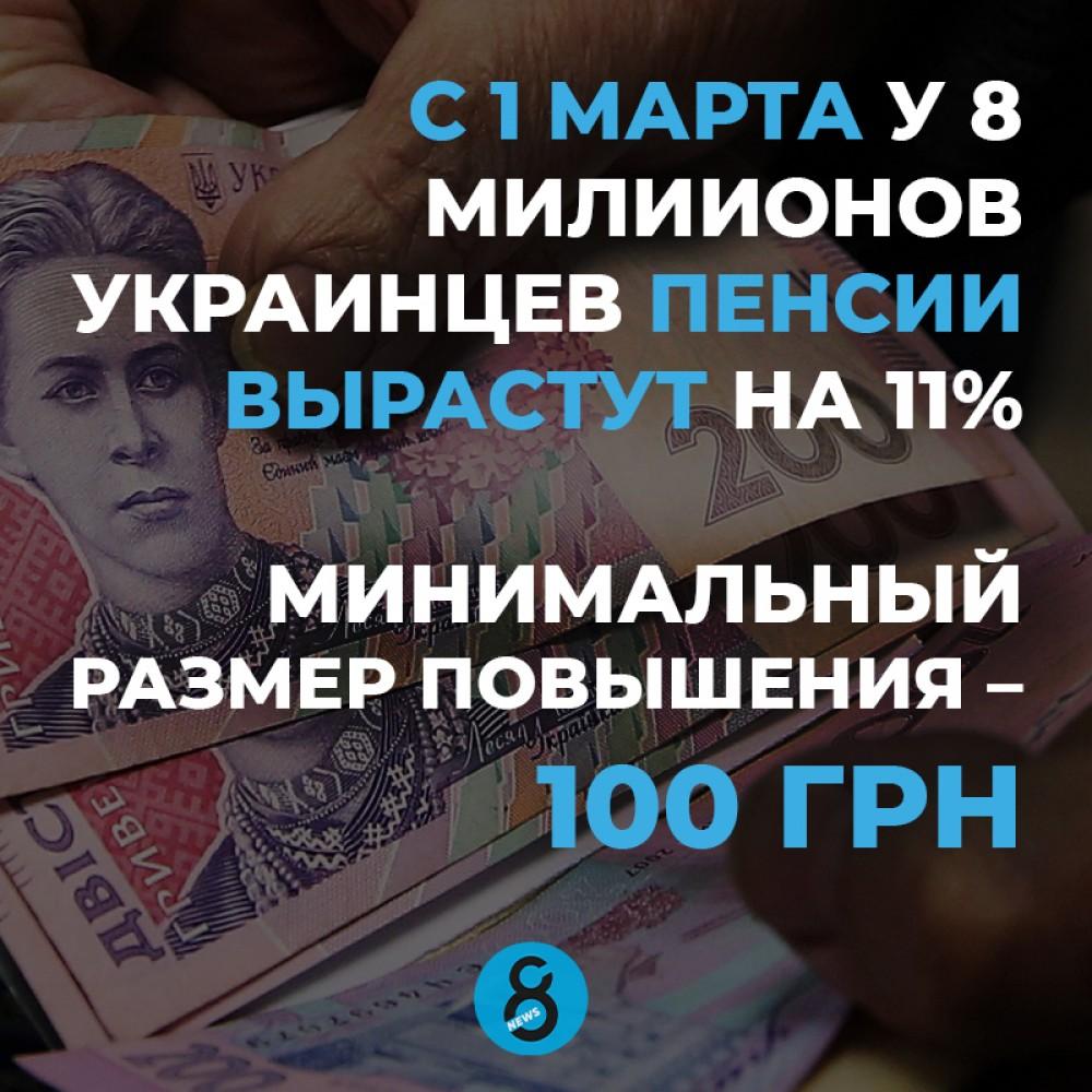 В Украине повысили пенсию