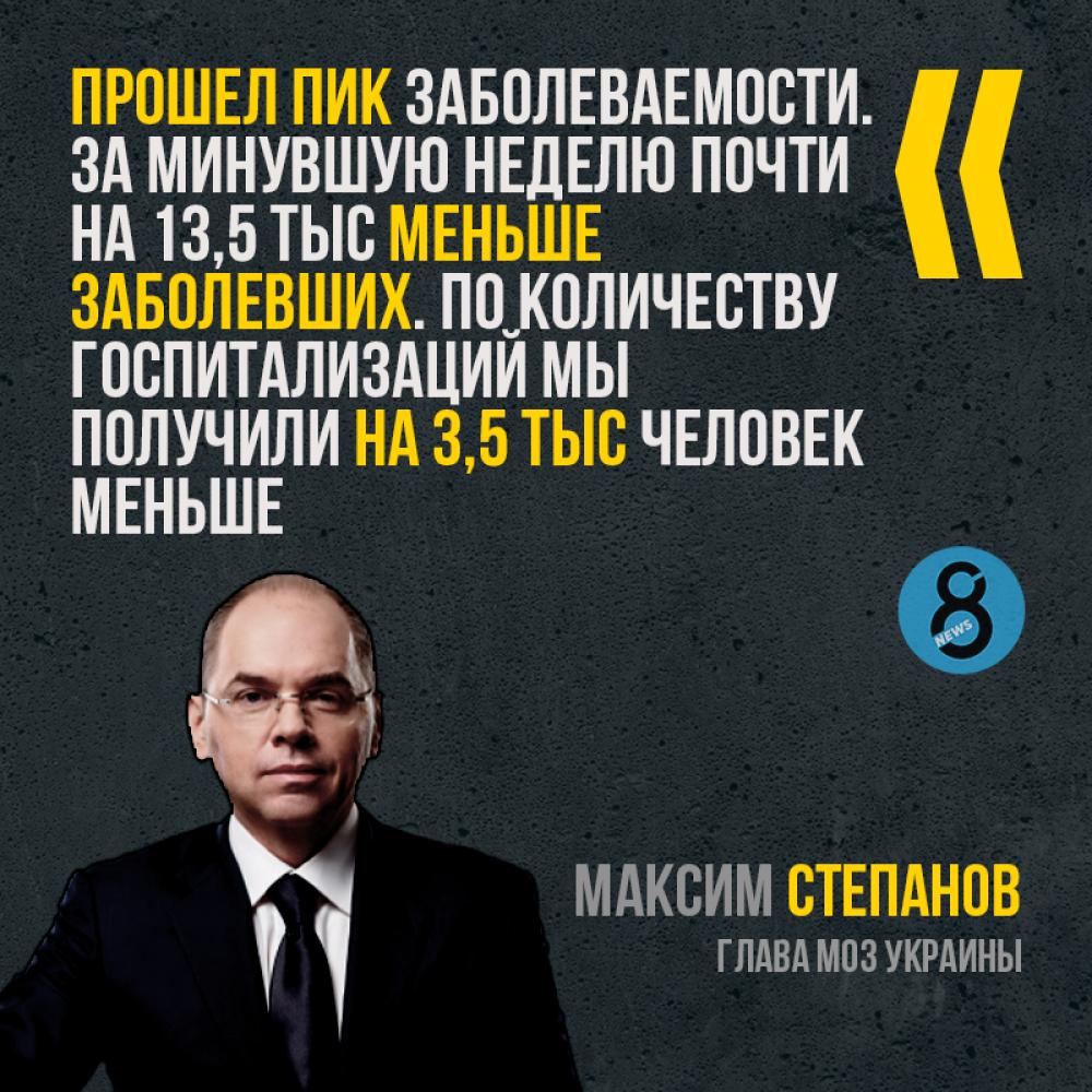 Степанов заявил, что в «красных» зонах все еще остается 12 областей