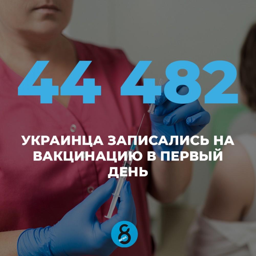 В Украине стартовала запись на вакцинацию от ковида
