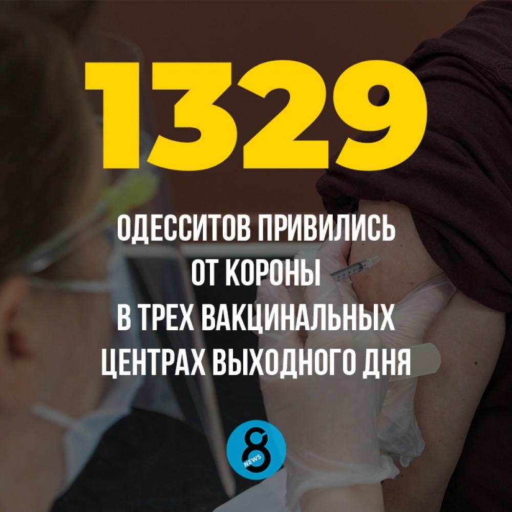 За выходные в Одессе от короны привились 1 329 человек