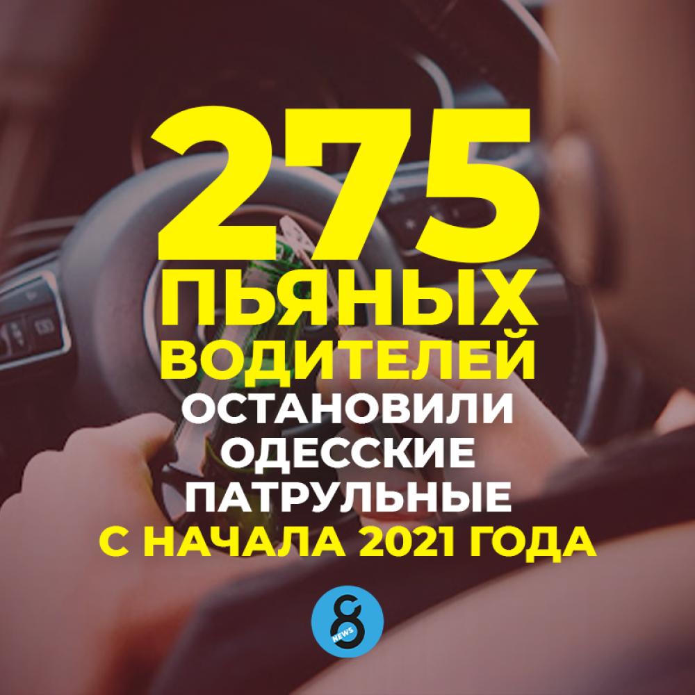 ‼️ За месяц с лишним по вине нетрезвых водителей произошло 20 ДТП, 4 человека пострадали.