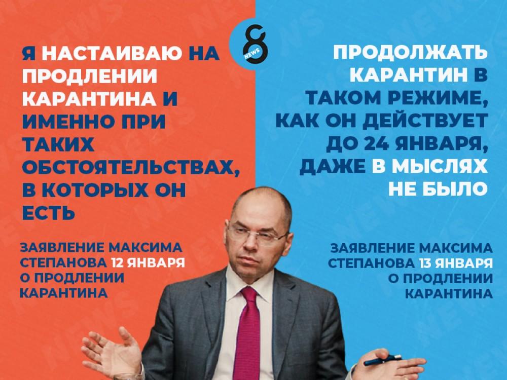Буквально вчера вечером глава МОЗ Степанов заявил, что настаивает на продлении карантина после 24 января. А уже сегодня утром на голубом глазу сказал, что продлевать карантин и в мыслях не было