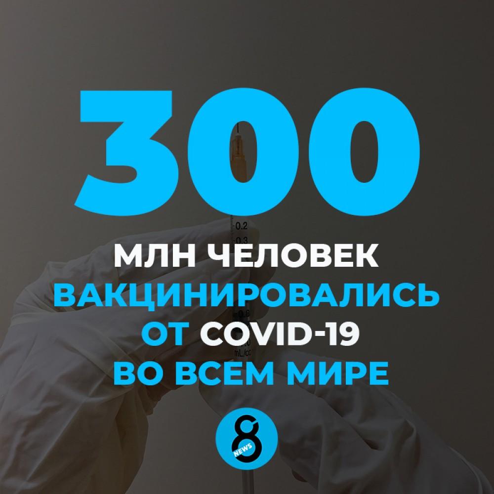 Вакцинация в мире охватила 114 стран мира