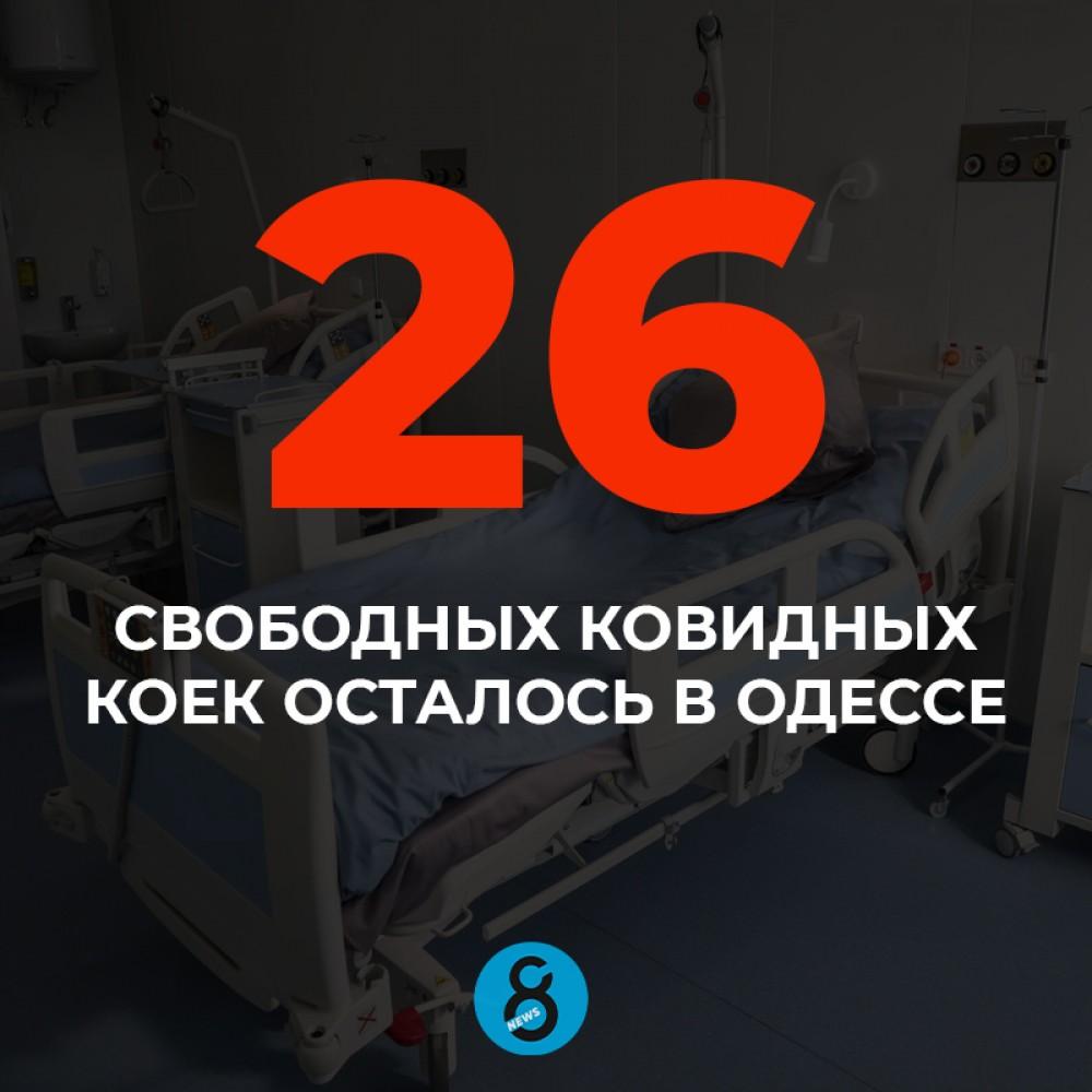 В Одессе продолжает расти уровень заболеваемости ковидом