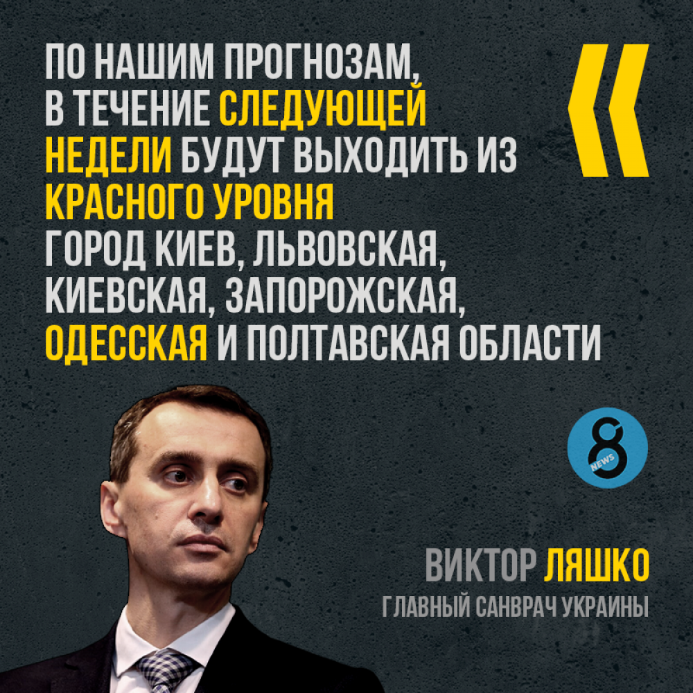 На следующей неделе 5 областей Украины планируют вывести из красной зоны