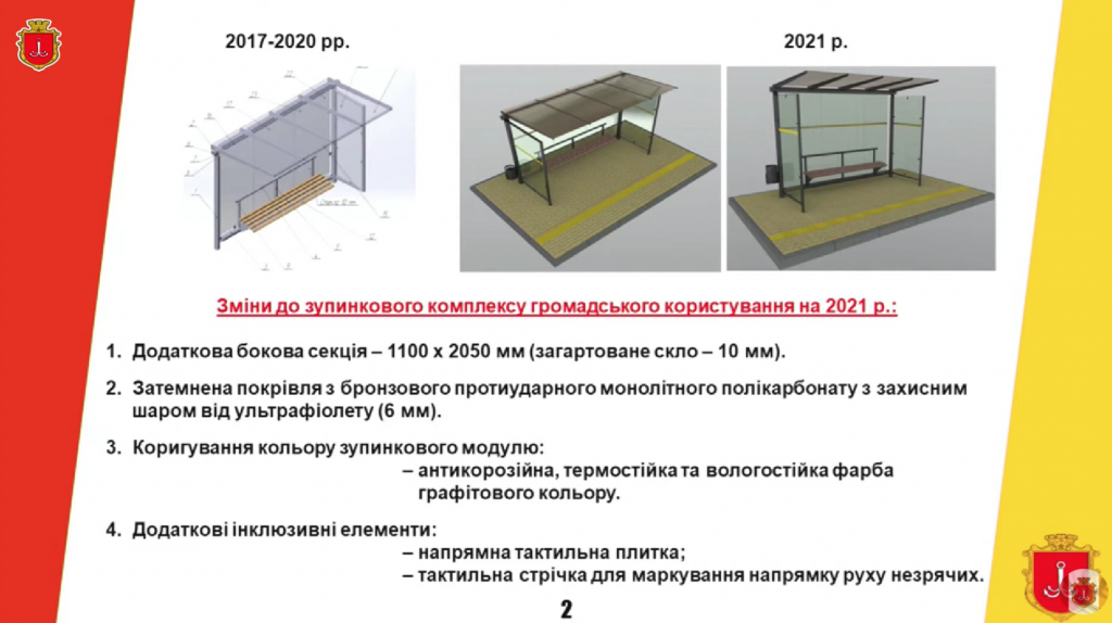 Это изображение имеет пустой атрибут alt; его имя файла - novye_ostanovki-1024x574.png